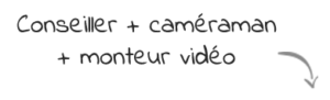 Fleche Cameraman
